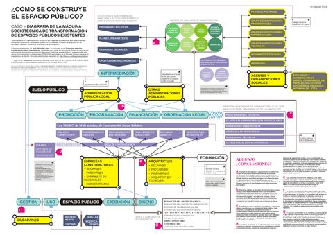 transformacion-espacios-publicos-blog