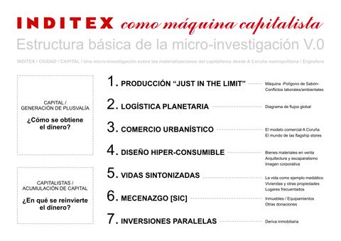 inditex_v0_blog