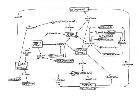 ontologia_alterotopiak